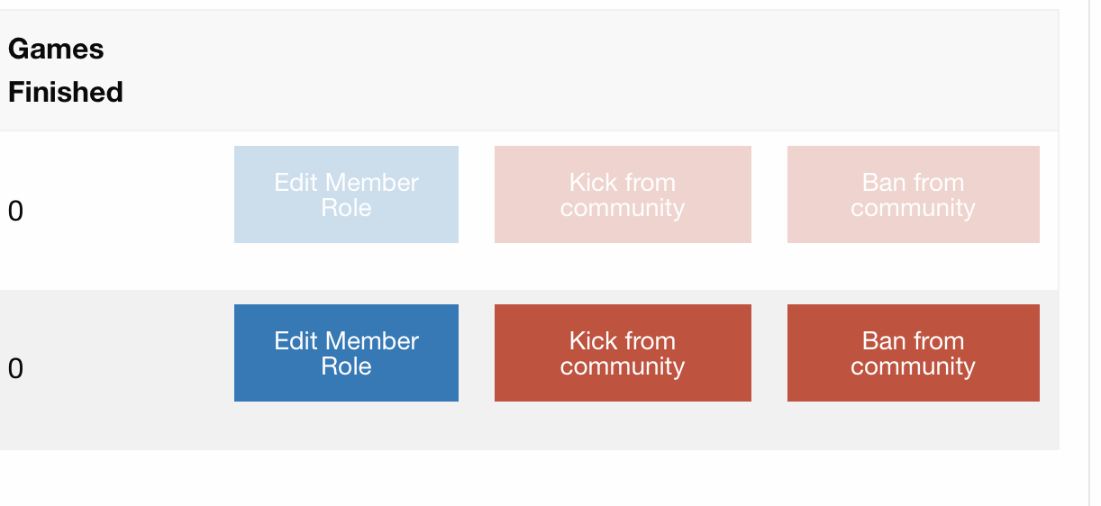 Moderate members